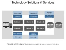 Technology Solutions And Services Ppt Infographic Template