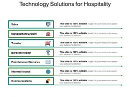 Technology Solutions For Hospitality PPT Samples Download