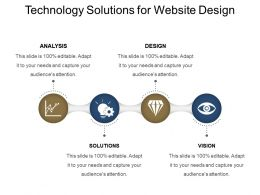 Technology Solutions For Website Design Presentation Backgrounds
