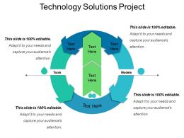 Technology Solutions Project Presentation Portfolio