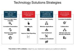 Technology Solutions Strategies Presentation Powerpoint
