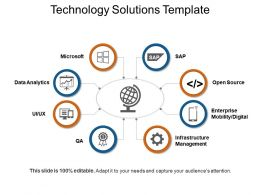 Technology Solutions Template Presentation Deck