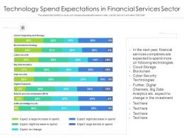 Technology Spend Expectations In Financial Services Sector