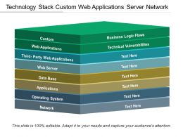 Technology Stack Custom Web Applications Server Network