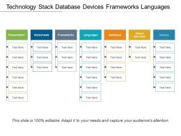 Technology Stack Database Devices Frameworks Languages
