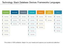 technology_stack_database_devices_frameworks_languages_Slide01