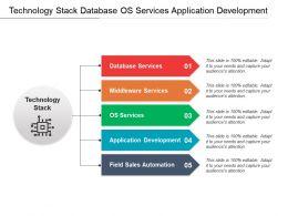 technology_stack_database_os_services_application_development_Slide01