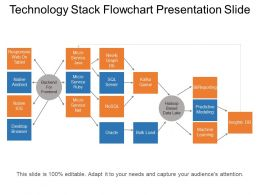 Technology Stack Flowchart Presentation Slide