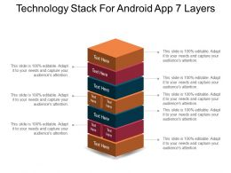 Technology Stack For Android App 7 Layers