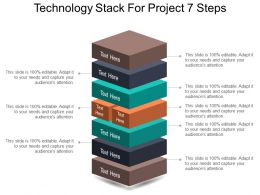 Technology Stack For Project 7 Steps