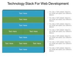 Technology Stack For Web Development