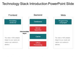 Technology Stack Introduction Powerpoint Slide