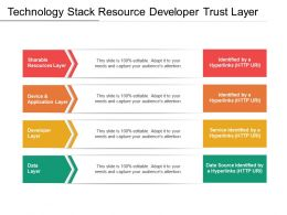 Technology Stack Resource Developer Trust Layer
