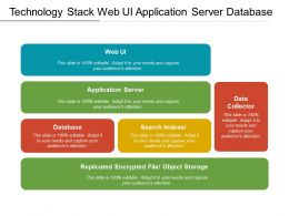 Technology Stack Web Ui Application Server Database