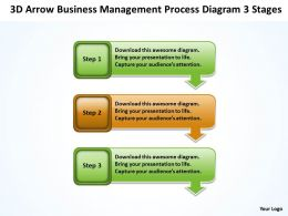 technology_strategy_consulting_diagram_3_stages_powerpoint_templates_ppt_backgrounds_for_slides_0522_Slide01