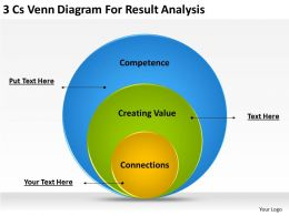 Technology Strategy Consulting For Result Analysis Powerpoint Templates PPT Backgrounds Slides 0618