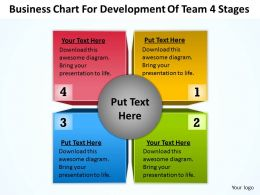 Technology Strategy Consulting Of Team 4 Stages Powerpoint Templates PPT Backgrounds For Slides 0530