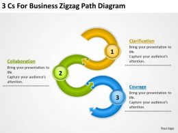 Technology Strategy Consulting Zigzag Path Diagram Powerpoint Templates PPT Backgrounds For Slides 0618