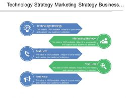 Technology Strategy Marketing Strategy Business Case Quality Assurance