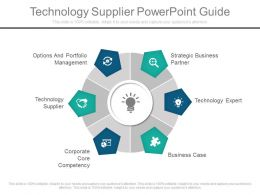 Technology Supplier Powerpoint Guide