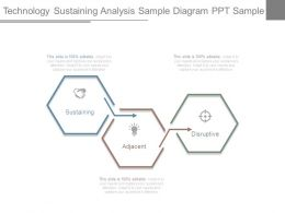 Technology Sustaining Analysis Sample Diagram Ppt Sample
