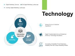 Technology Traditional Marketing Ppt Powerpoint Presentation Summary Grid