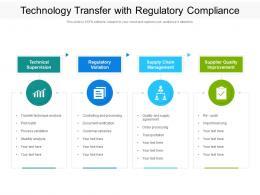 Technology Transfer With Regulatory Compliance