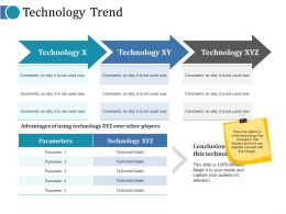 Technology Trend Ppt File Diagrams