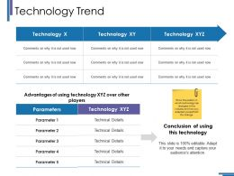 Technology Trend Ppt File Display