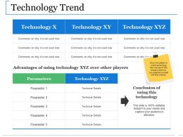 Technology Trend Ppt Graphics