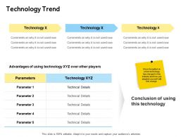 Technology Trend Ppt Powerpoint Presentation File Mockup