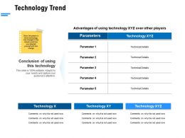 Technology Trend Ppt Powerpoint Presentation Gallery