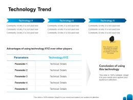 Technology Trend Ppt Powerpoint Presentation Infographics Objects