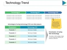 Technology Trend Ppt Slides Influencers