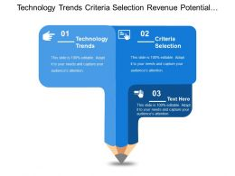 Technology Trends Criteria Selection Revenue Potential Possible Customer Resistance