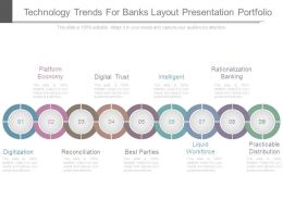Technology Trends For Banks Layout Presentation Portfolio