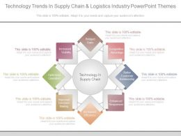 Technology Trends In Supply Chain And Logistics Industry Powerpoint Themes
