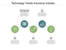 Technology Trends Insurance Industry Ppt Powerpoint Presentation Inspiration Background Image Cpb