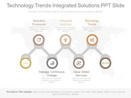 Technology Trends Integrated Solutions Ppt Slide