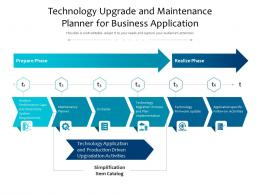 Technology Upgrade And Maintenance Planner For Business Application