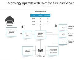 Technology Upgrade With Over The Air Cloud Server