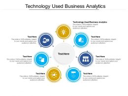 Technology Used Business Analytics Ppt Powerpoint Presentation Inspiration Ideas Cpb