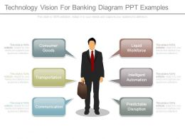 Technology Vision For Banking Diagram Ppt Examples