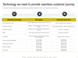 Technology We Need To Provide Seamless Customer Journey Martech Stack Ppt Icon Graphics Example