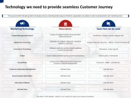Technology We Need To Provide Seamless Customer Journey Ppt Powerpoint Show
