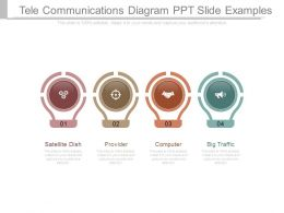 Tele Communications Diagram Ppt Slide Examples