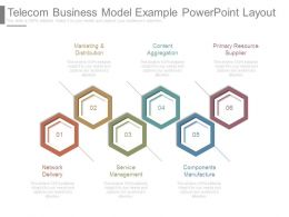 Telecom Business Model Example Powerpoint Layout