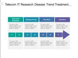 Telecom It Research Disease Trend Treatment Cost Demanding Customers
