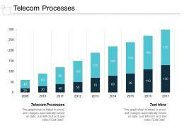 Telecom Processes Ppt Powerpoint Presentation Styles Smartart Cpb