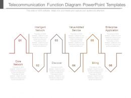 Telecommunication Function Diagram Powerpoint Templates